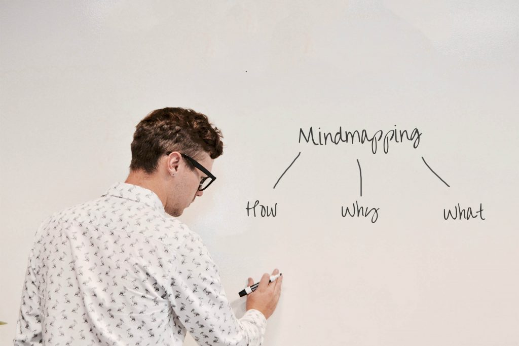 Why Ex-Offenders Should Use Mind Mapping?